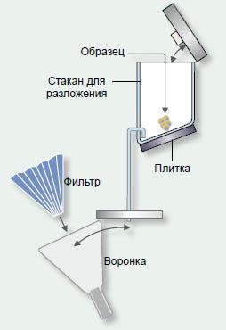Стадия 1
